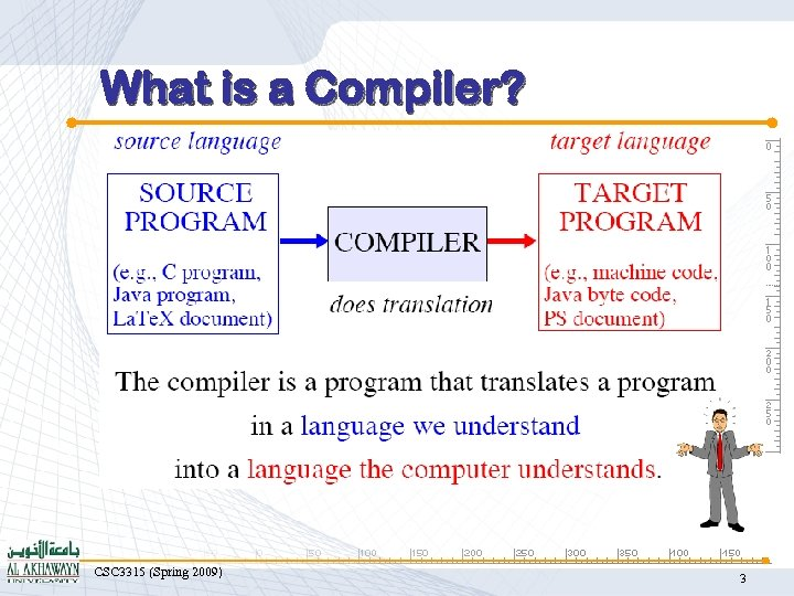 What is a Compiler? CSC 3315 (Spring 2009) 3