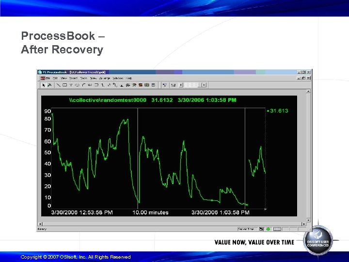 Process. Book – After Recovery Copyright © 2007 OSIsoft, Inc. All Rights Reserved