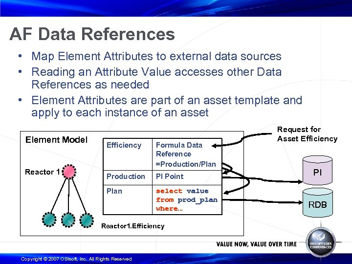 AF Data References • Map Element Attributes to external data sources • Reading an