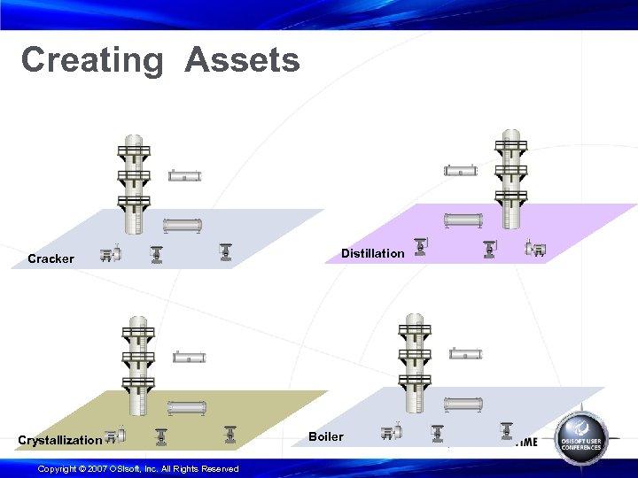 Creating Assets Cracker Crystallization Copyright © 2007 OSIsoft, Inc. All Rights Reserved Distillation Boiler