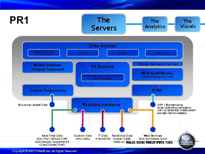 PR 1 The Servers The Analytics The Visuals Data Access Rt. Baseline Services for