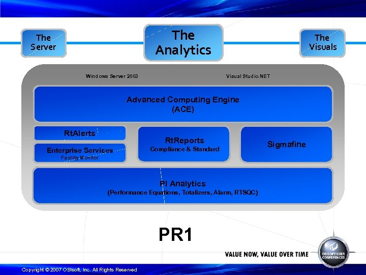 The Analytics The Server Windows Server 2003 The Visuals Visual Studio. NET Advanced Computing