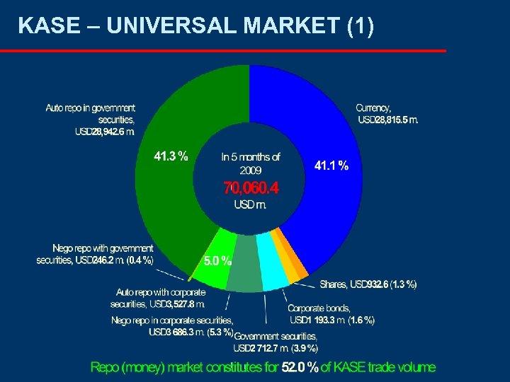 KASE – UNIVERSAL MARKET (1)