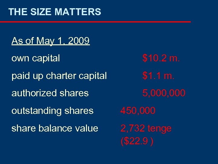 THE SIZE MATTERS As of May 1, 2009 own capital $10. 2 m. paid