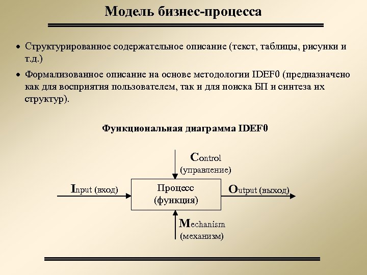 Модель бизнес-процесса · Структурированное содержательное описание (текст, таблицы, рисунки и т. д. ) ·
