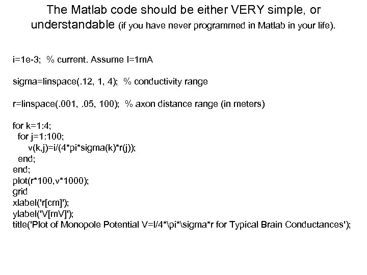The Matlab code should be either VERY simple, or understandable (if you have never