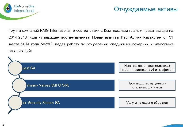 Отчуждаемые активы Группа компаний KMG International, в соответствии с Комплексным планом приватизации на 2014
