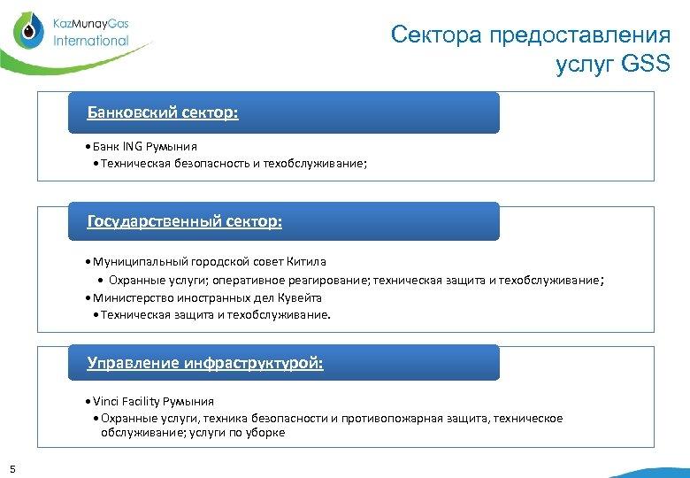 Сектора предоставления услуг GSS Банковский сектор: • Банк ING Румыния • Техническая безопасность и