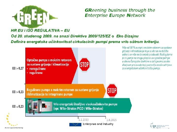GReening business through the Enterprise Europe Network HR EU i ISO REGULATIVA – EU
