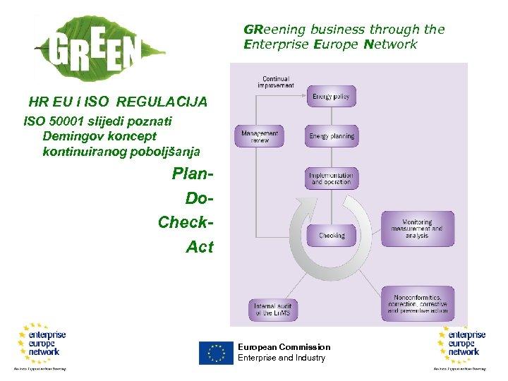 GReening business through the Enterprise Europe Network HR EU i ISO REGULACIJA ISO 50001
