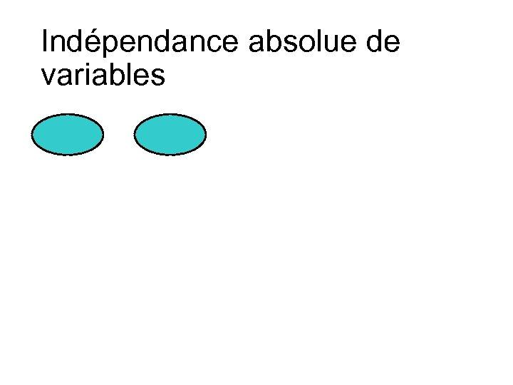 Indépendance absolue de variables