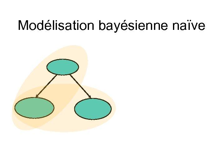 Modélisation bayésienne naïve
