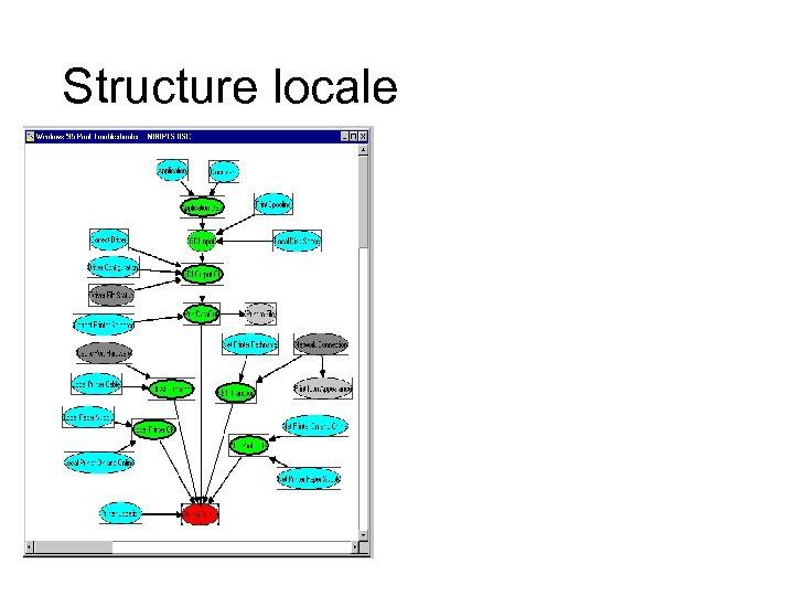 Structure locale