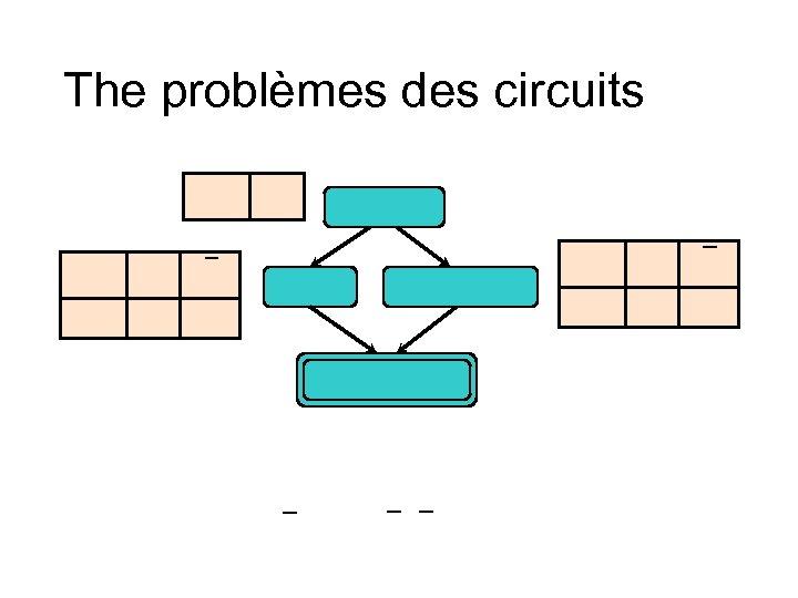 The problèmes des circuits