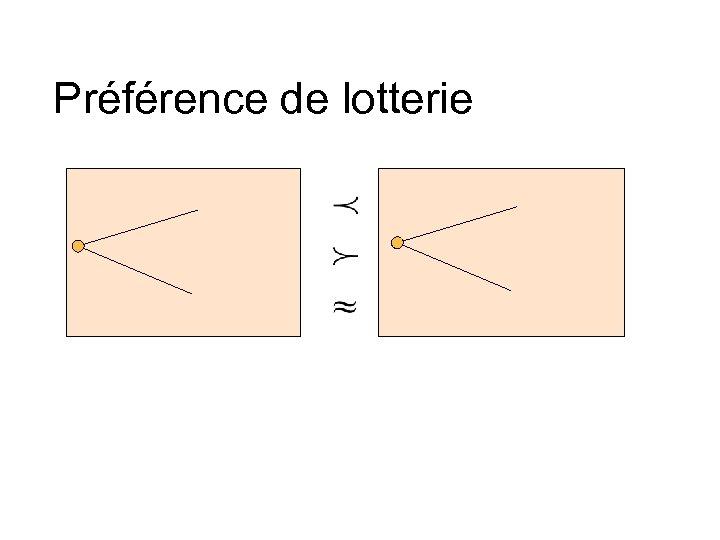 Préférence de lotterie