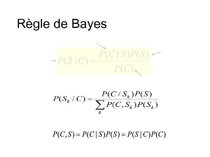 Règle de Bayes