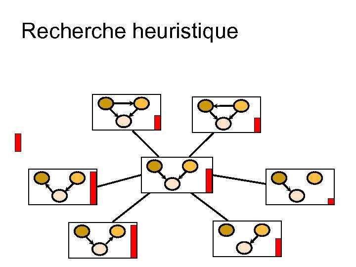 Recherche heuristique