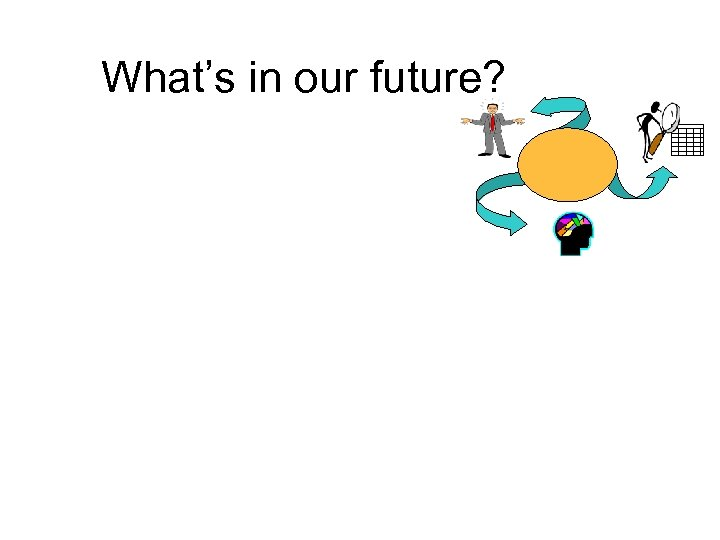 What's in our future?