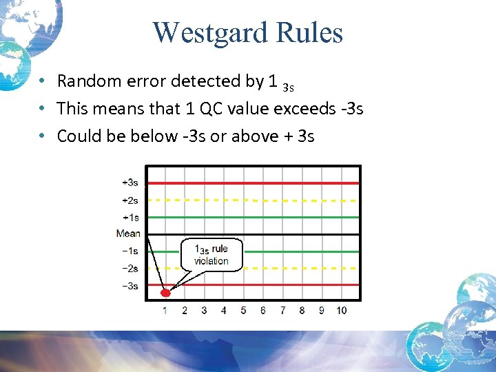 Westgard Rules • Random error detected by 1 3 s • This means that