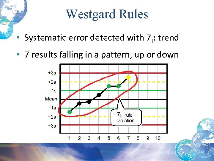 Westgard Rules • Systematic error detected with 7 t: trend • 7 results falling