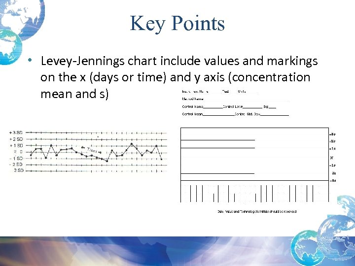 Key Points • Levey-Jennings chart include values and markings on the x (days or