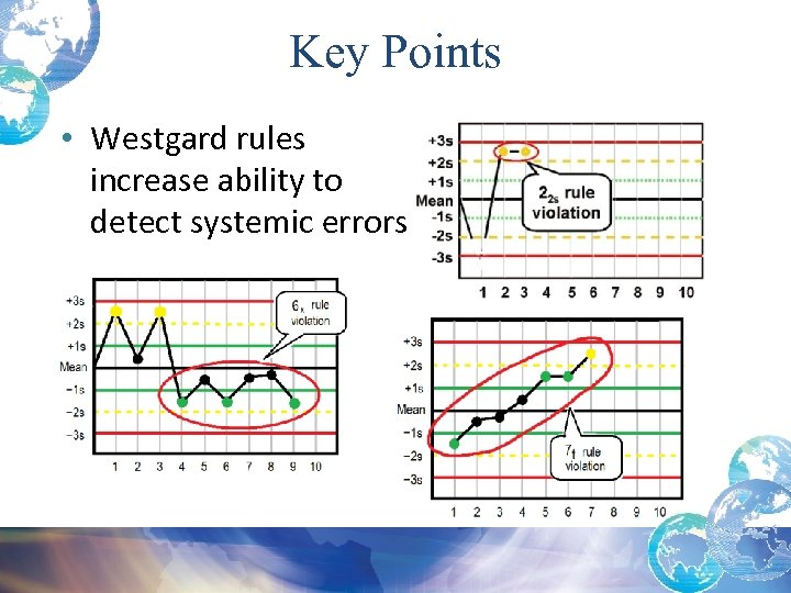 Key Points • Westgard rules increase ability to detect systemic errors.