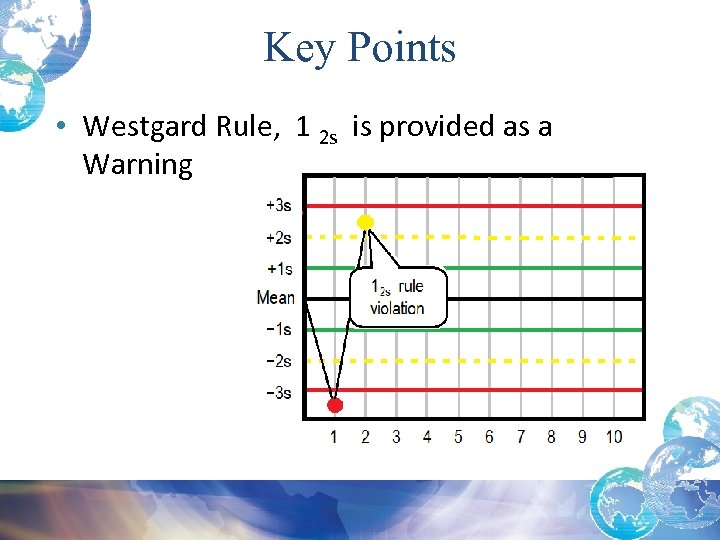 Key Points • Westgard Rule, 1 2 s is provided as a Warning
