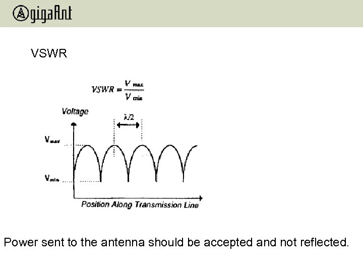 VSWR Power sent to the antenna should be accepted and not reflected.