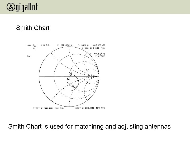 Smith Chart is used for matchinng and adjusting antennas