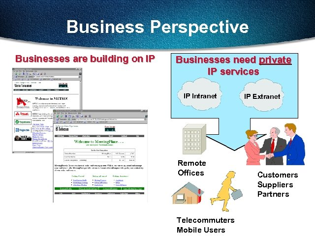 Business Perspective Businesses are building on IP Businesses need private IP services IP Intranet