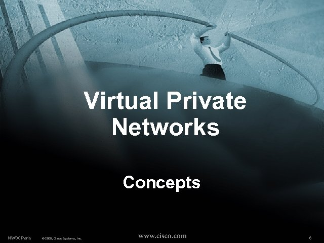 Virtual Private Networks Concepts NW' 00 Paris © 2000, Cisco Systems, Inc. 6