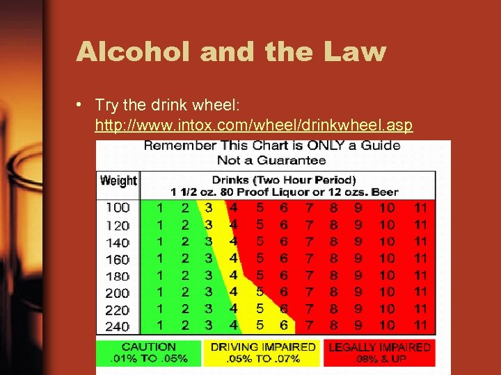 Alcohol and the Law • Try the drink wheel: http: //www. intox. com/wheel/drinkwheel. asp