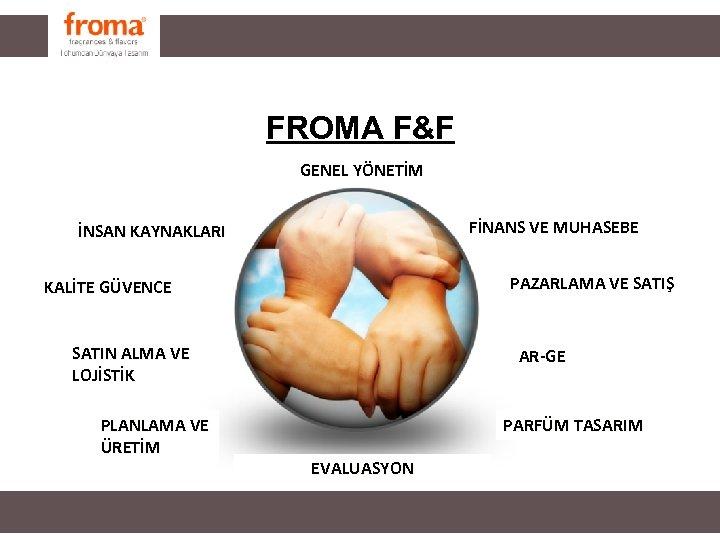 UR ORGANIZATION FROMA F&F GENEL YÖNETİM FİNANS VE MUHASEBE İNSAN KAYNAKLARI PAZARLAMA VE SATIŞ