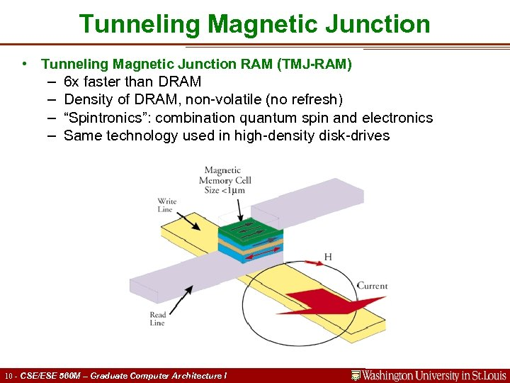 Tunneling Magnetic Junction • Tunneling Magnetic Junction RAM (TMJ-RAM) – 6 x faster than