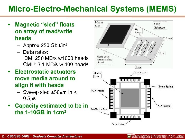 """Micro-Electro-Mechanical Systems (MEMS) • Magnetic """"sled"""" floats on array of read/write heads – Approx"""