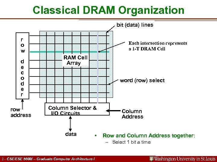 Classical DRAM Organization bit (data) lines r o w d e c o d