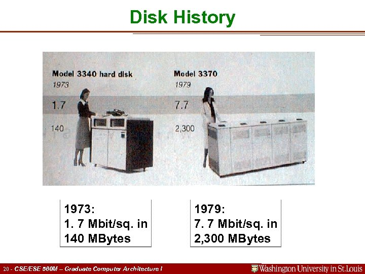 Disk History 1973: 1. 7 Mbit/sq. in 140 MBytes 20 - CSE/ESE 560 M