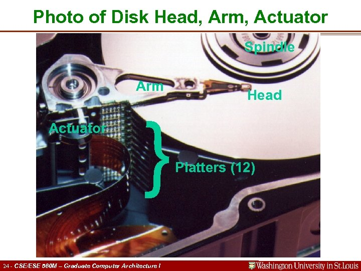 Photo of Disk Head, Arm, Actuator Spindle Arm { Actuator 24 - CSE/ESE 560