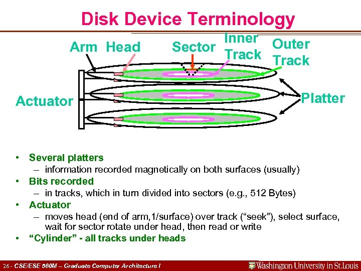 Disk Device Terminology Arm Head Inner Outer Sector Track Actuator Platter • Several platters