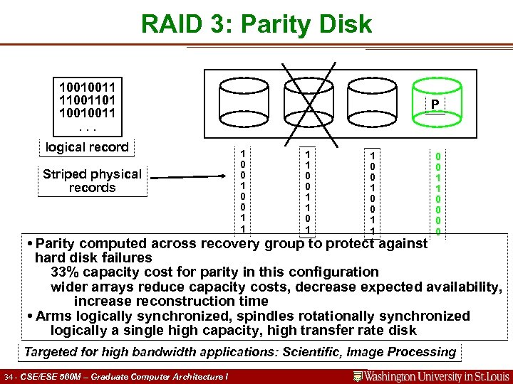 RAID 3: Parity Disk 10010011 11001101 10010011. . . logical record Striped physical records