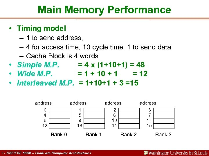 Main Memory Performance • Timing model – 1 to send address, – 4 for