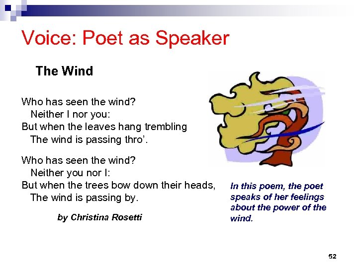 Voice: Poet as Speaker The Wind Who has seen the wind? Neither I nor