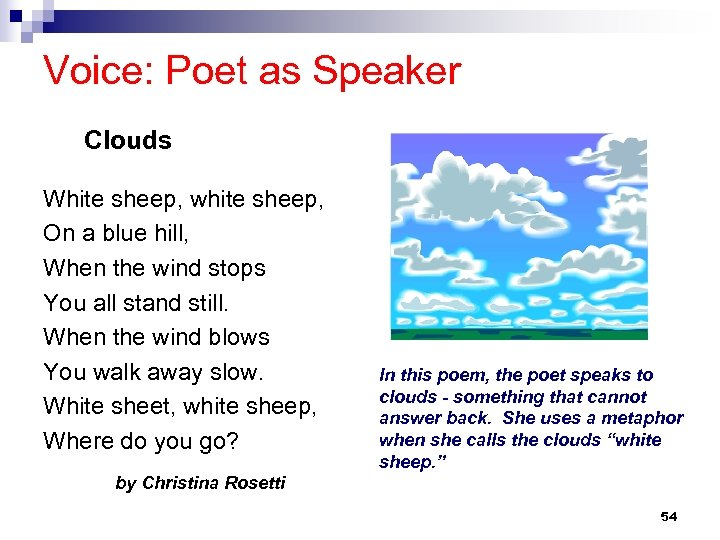 Voice: Poet as Speaker Clouds White sheep, white sheep, On a blue hill, When