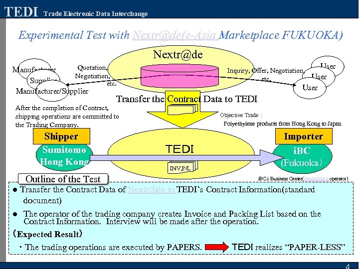 TEDI Trade Electronic Data Interchange Experimental Test with Nextr@de(e-Asia Marketplace FUKUOKA) Nextr@de User Quotation,
