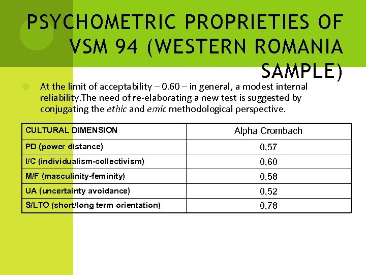 PSYCHOMETRIC PROPRIETIES OF VSM 94 (WESTERN ROMANIA SAMPLE) At the limit of acceptability –