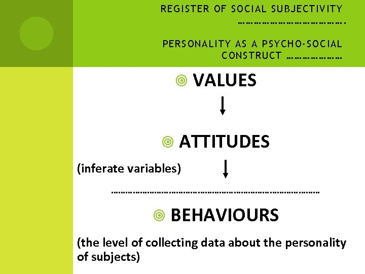 REGISTER OF SOCIAL SUBJECTIVITY …………………. PERSONALITY AS A PSYCHO-SOCIAL CONSTRUCT ………………… VALUES ATTITUDES (inferate