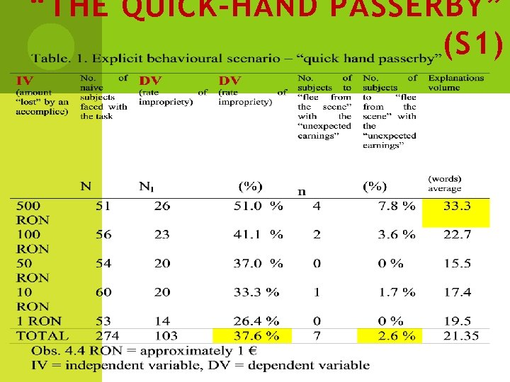 """""""THE QUICK-HAND PASSERBY"""" (S 1)"""