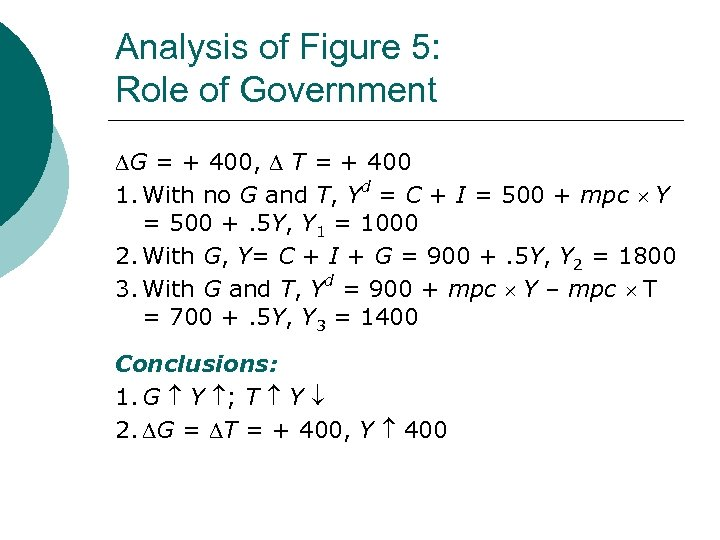 Analysis of Figure 5: Role of Government G = + 400, T = +