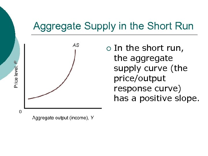 Aggregate Supply in the Short Run ¡ In the short run, the aggregate supply