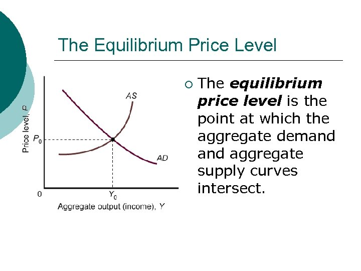 The Equilibrium Price Level ¡ The equilibrium price level is the point at which